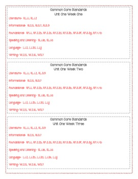 McGraw Hill First Grade Mini Focus Walls Unit 1 Weeks 1-3