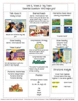 McGraw Hill First Grade Mini Focus Walls Unit 6 Weeks 1-3