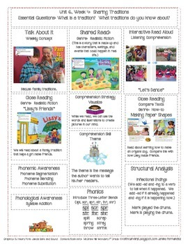 McGraw Hill First Grade Mini Focus Walls Unit 6 Weeks 4-6