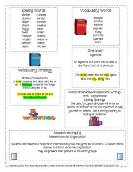 McGraw Hill Mini Focus Walls 4th Grade Unit 5 Weeks 1-3