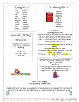 McGraw Hill Mini Focus Walls 4th Grade Unit 6 Weeks 1-3