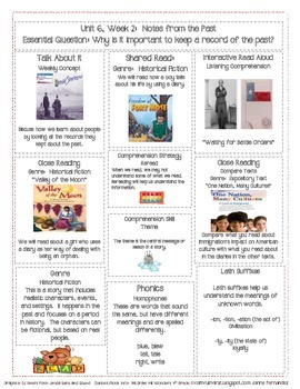 McGraw Hill Mini Focus Walls 4th Grade Unit 6 Weeks 1-3