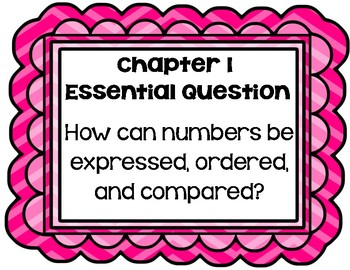 McGraw-Hill- My Math - Essential Questions