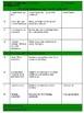 McGraw-Hill My Math Grade 1: Teacher Binder Guide