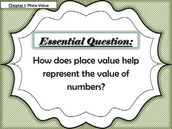 McGraw Hill MyMath: Grade 4 Chapter theme and essential question posters