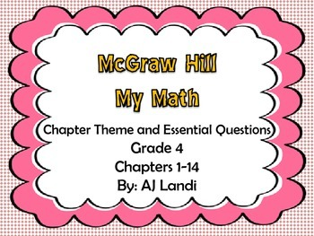 McGraw Hill MyMath: Grade 4 Chapter theme and essential qu