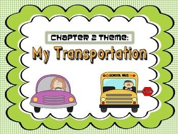 McGraw Hill MyMath: Grade 3 Chapter theme and essential question posters
