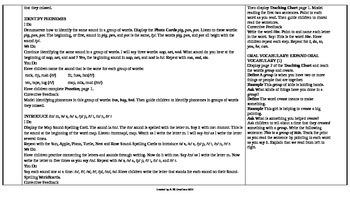 Reading Wonders 1st Grade UNIT 1 Intervention Wonderworks Plans