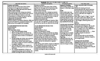 Reading Wonders 1st Grade UNIT 5 Beyond Small Group Plans