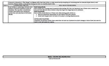 McGraw-Hill Reading Wonders 1st Grade UNIT 6 Beyond Small Group Plans