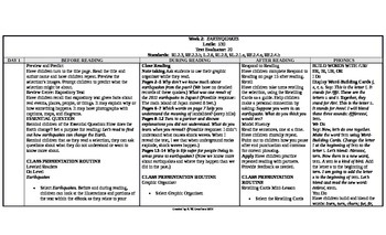 Reading Wonders 2nd Grade UNIT 4 On Level Small Group Plans