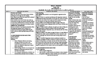 Reading Wonders 2nd Grade UNIT 5 Beyond Small Group Plans
