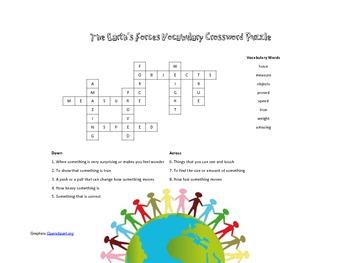 McGraw Hill Reading Wonders © 2nd Grade Unit 3 Week 1 Vocab Crossword Puzzle