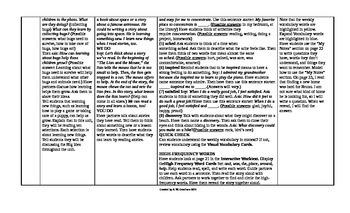 Reading Wonders 3rd Grade UNIT 1 Intervention Wonderworks Plans