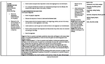 McGraw-Hill Reading Wonders 4th Grade UNIT 1 On Level Small Group Plans