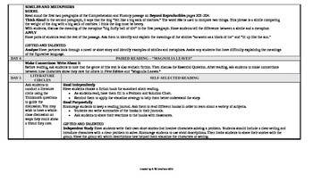McGraw-Hill Reading Wonders 4th Grade UNIT 5 Beyond Small Group Plans