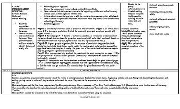 Reading Wonders 4th Grade UNIT 5 Small Group Plans **BUNDLE**
