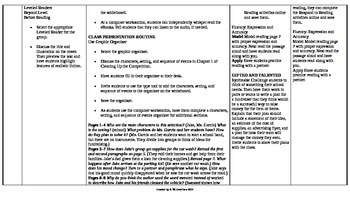 McGraw-Hill Reading Wonders 5th Grade UNIT 1 Beyond Small Group Plans