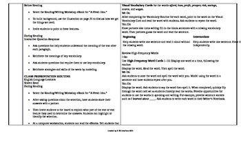 Reading Wonders 5th Grade UNIT 1 ELL Small Group Plans