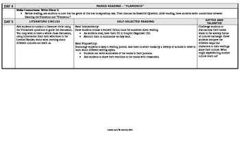 Reading Wonders 5th Grade UNIT 3 On Level Small Group Plans