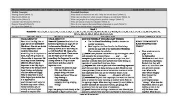 McGraw-Hill Reading Wonders 5th Grade UNIT 4 Intervention Wonderworks Plans