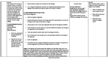 McGraw-Hill Reading Wonders 5th Grade UNIT 5 On Level Small Group Plans