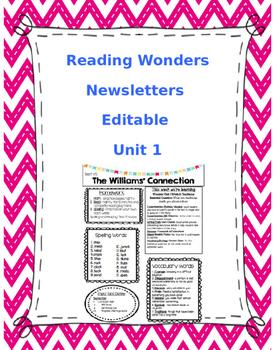 WONDERS EDITABLE 4th grade Weekly Newsletter UNIT 1-6 BUNDLE
