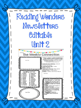 WONDERS EDITABLE 4th grade Weekly Newsletter UNIT 2