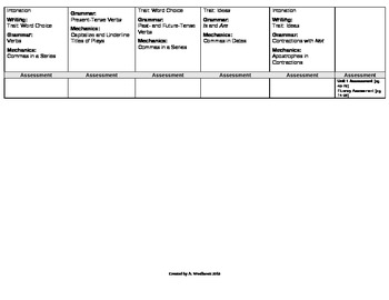 McGraw-Hill Reading Wonders Grade 1 Unit 3 Plan