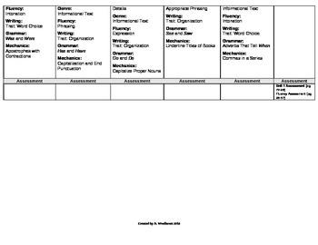 McGraw-Hill Reading Wonders Grade 1 Unit 4 Plan