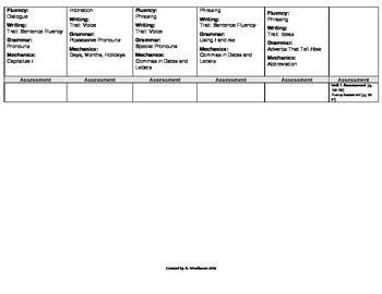McGraw-Hill Reading Wonders Grade 1 Unit 6 Plan