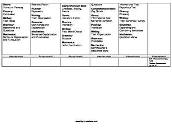 McGraw-Hill Reading Wonders Grade 2 Unit 1 Plan