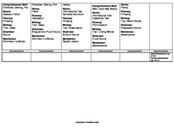 McGraw-Hill Reading Wonders Grade 2 Unit 2 Plan
