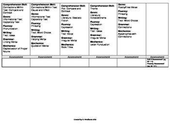 McGraw-Hill Reading Wonders Grade 2 Unit 4 Plan