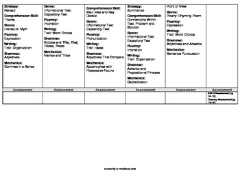 McGraw-Hill Reading Wonders Grade 2 Unit 6 Plan