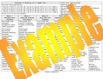 Reading Wonders Grade 2 Unit Plan Bundle for Units 1-6