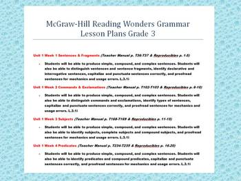 McGraw-Hill Reading Wonders Grade 3 Grammar Lesson Plan BUNDLE