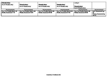 McGraw-Hill Reading Wonders Grade 3 Unit 1 Plan