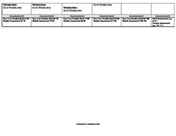 McGraw-Hill Reading Wonders Grade 3 Unit 2 Plan