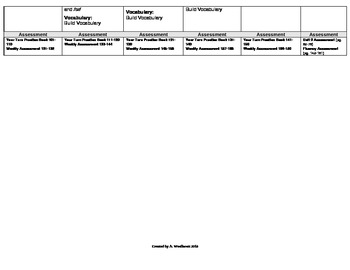 McGraw-Hill Reading Wonders Grade 3 Unit 3 Plan