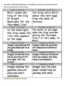 McGraw Hill Reading Wonders Grade 5 U2/W2 Graphic Organizers & Comprehension WS