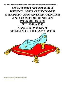 McGraw Hill Reading Wonders Grade 5 U2/W2 Graphic Organize