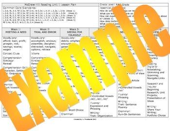 McGraw-Hill Reading Wonders Grade 5 Unit Plan Bundle for U