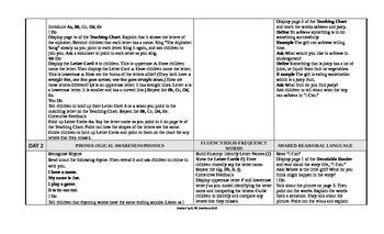 Reading Wonders Kindergarten UNIT 1 Intervention Wonderworks Plans