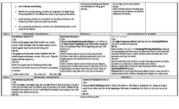 Reading Wonders Kindergarten UNIT 1 On Level Small Group Plans
