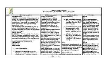 McGraw-Hill Reading Wonders Kindergarten UNIT 10 Beyond Small Group Plans