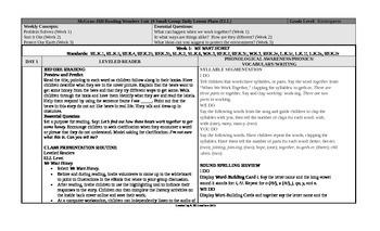 Reading Wonders Kindergarten UNIT 10 ELL Small Group Plans