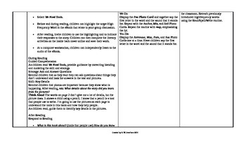 McGraw-Hill Reading Wonders Kindergarten UNIT 2 Approaching Small Group Plans