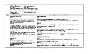 Reading Wonders Kindergarten UNIT 4 ELL Small Group Plans
