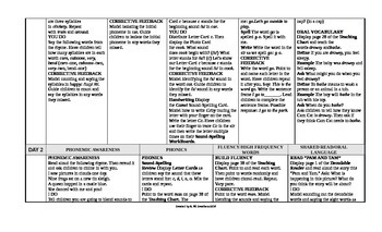 Reading Wonders Kindergarten UNIT 4 Intervention Wonderworks Plans